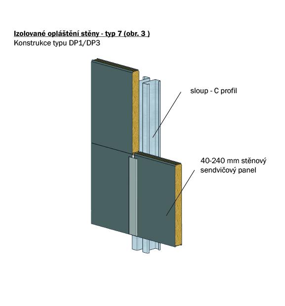 Izolované opláštění stěny - typ 7 (obr. 3)
